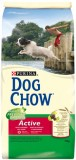 Dog Chow Active. � �������, ���� ��� �������� � ������� ����� 14 ��