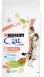 Cat Chow (Кэт Чау) Sensitive. Для кошек с чувствительным пищеварением 15кг