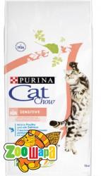 Cat Chow (Кэт Чау) Sensitive. Для кошек с чувствительным пищеварением 1.5 кг